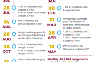 Take a note - here are the key dates you need to be aware of